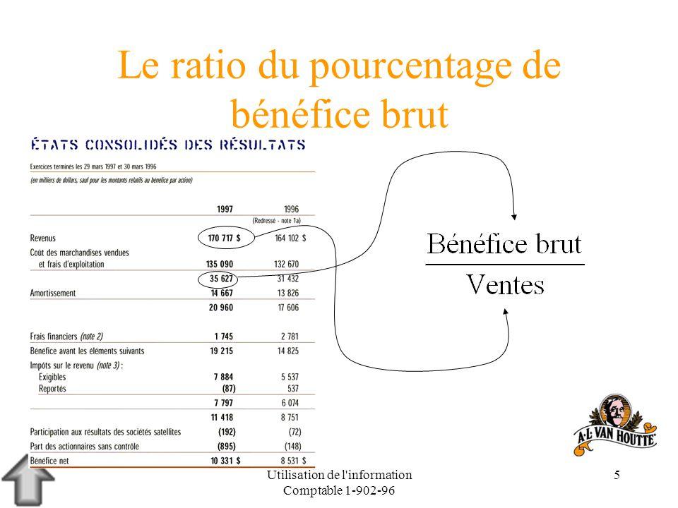 Utilisation de l information Comptable 1-902-96 6 Le ratio du pourcentage de bénéfice brut