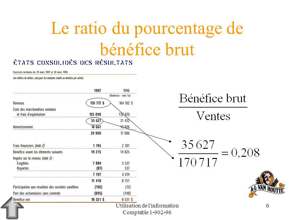 Le ratio du pourcentage des frais dadministration
