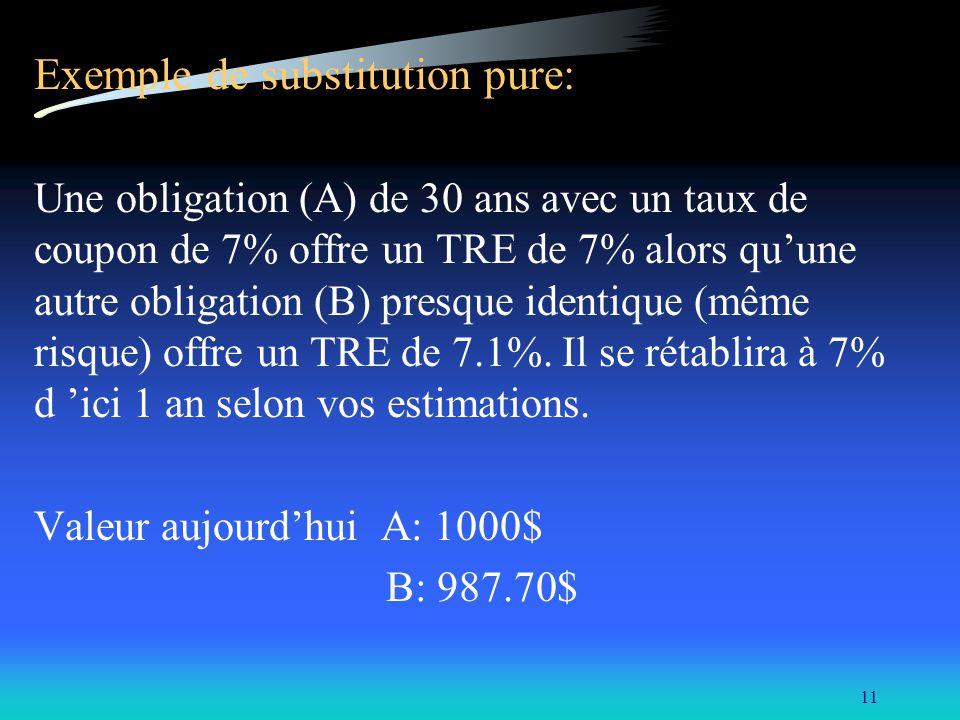 11 Exemple de substitution pure: Une obligation (A) de 30 ans avec un taux de coupon de 7% offre un TRE de 7% alors quune autre obligation (B) presque