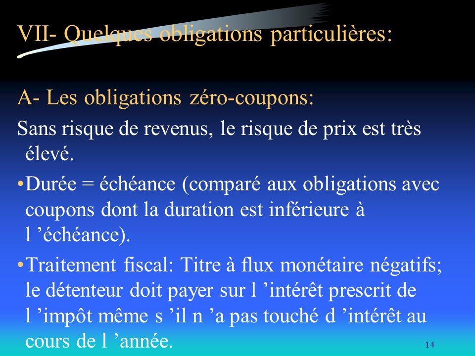 14 VII- Quelques obligations particulières: A- Les obligations zéro-coupons: Sans risque de revenus, le risque de prix est très élevé. Durée = échéanc
