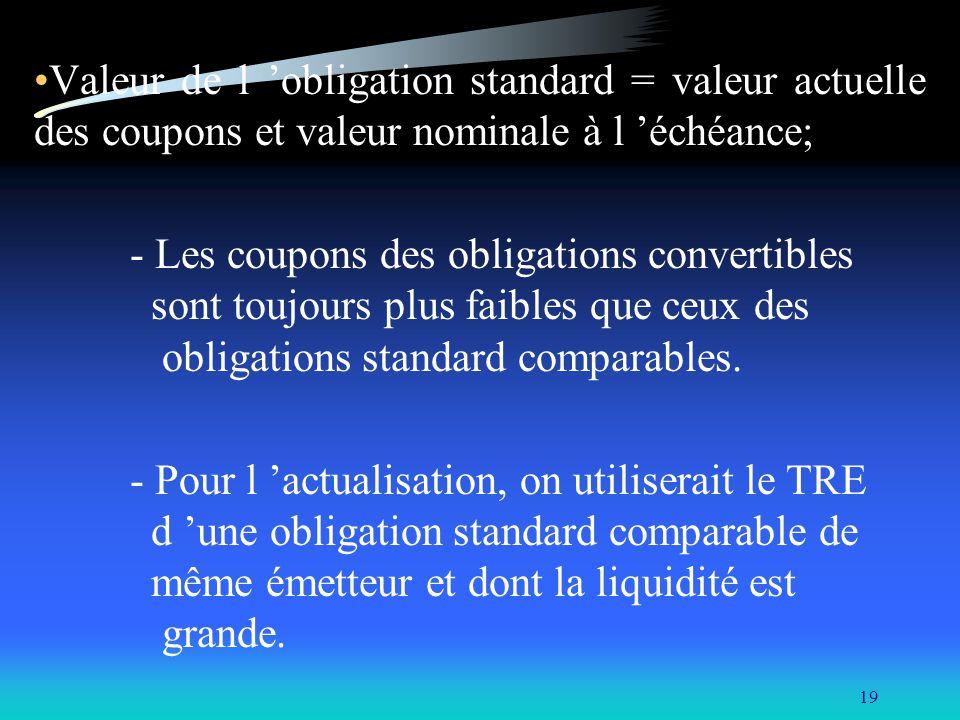 19 Valeur de l obligation standard = valeur actuelle des coupons et valeur nominale à l échéance; - Les coupons des obligations convertibles sont touj