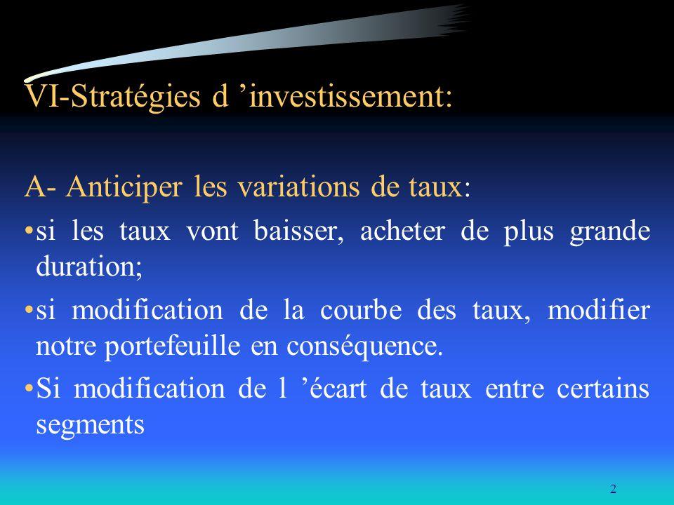 2 VI-Stratégies d investissement: A- Anticiper les variations de taux : si les taux vont baisser, acheter de plus grande duration; si modification de