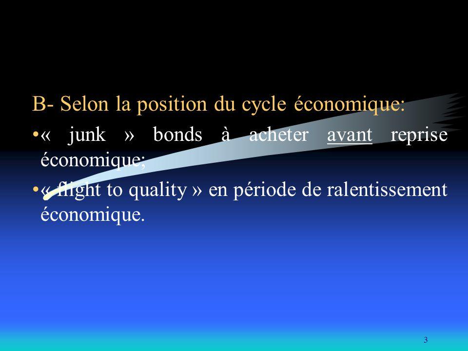3 B- Selon la position du cycle économique: « junk » bonds à acheter avant reprise économique; « flight to quality » en période de ralentissement écon