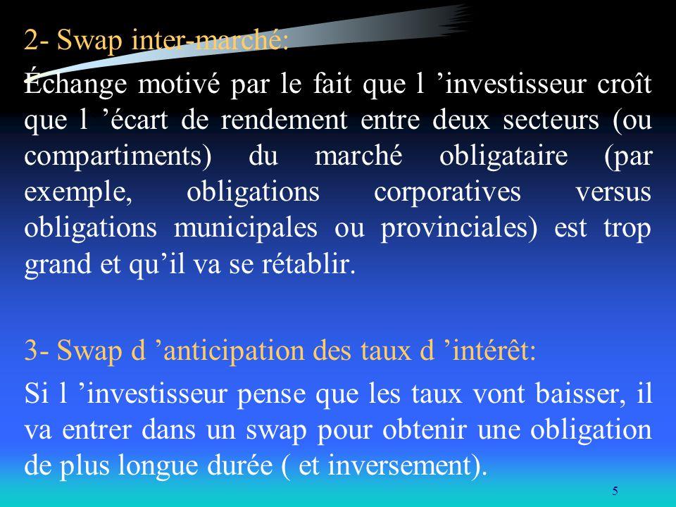 5 2- Swap inter-marché: Échange motivé par le fait que l investisseur croît que l écart de rendement entre deux secteurs (ou compartiments) du marché