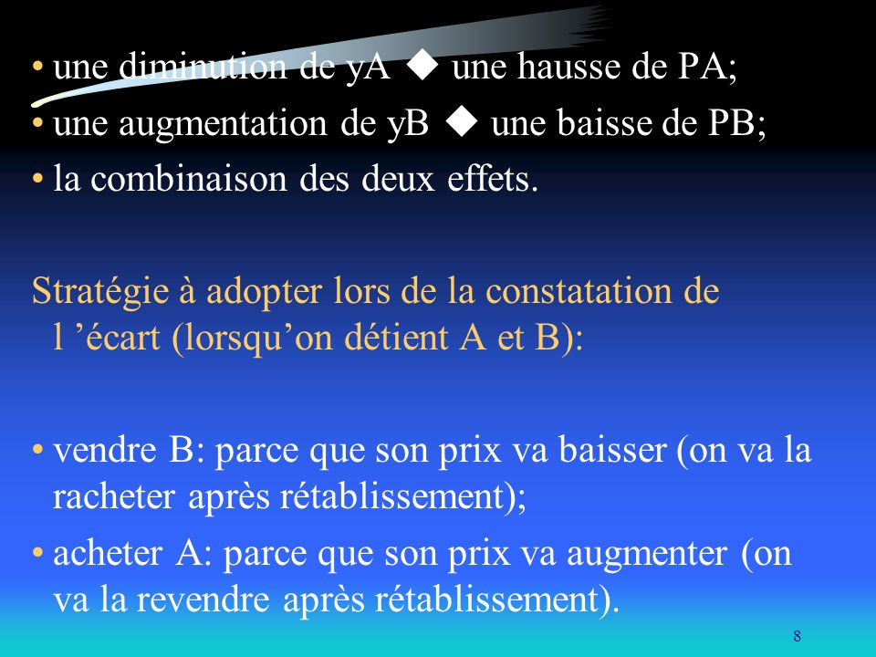 8 une diminution de yA une hausse de PA; une augmentation de yB une baisse de PB; la combinaison des deux effets. Stratégie à adopter lors de la const