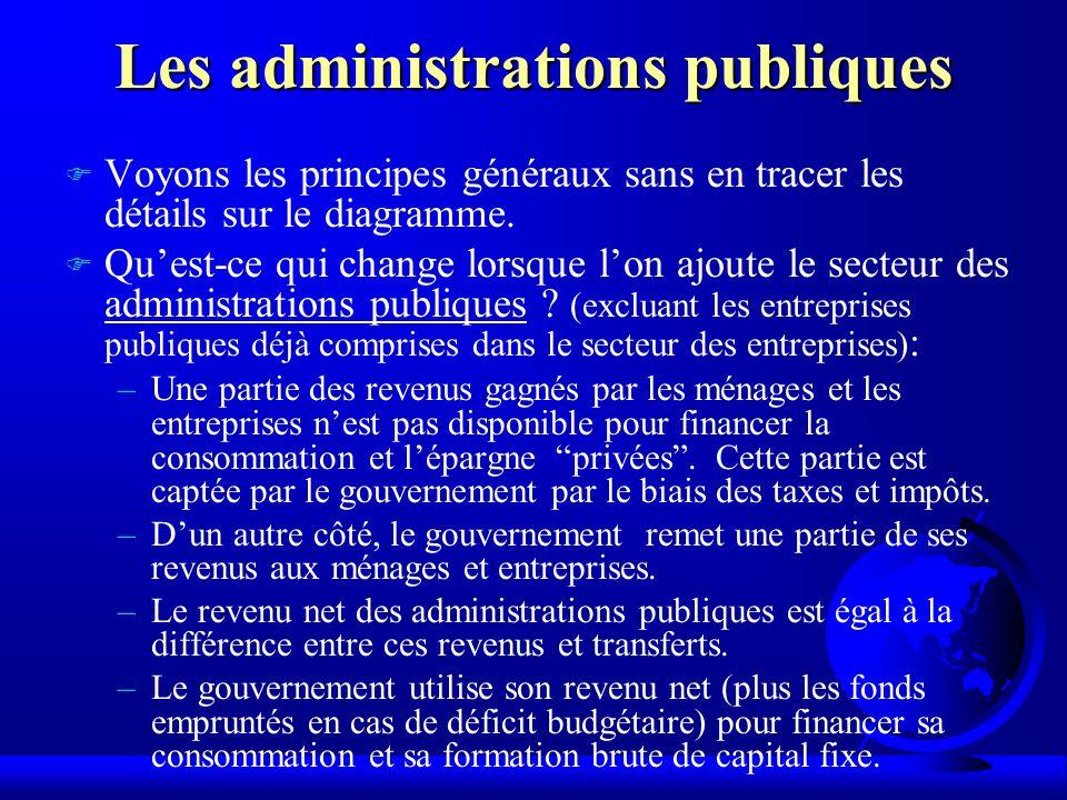 Les administrations publiques F Voyons les principes généraux sans en tracer les détails sur le diagramme.