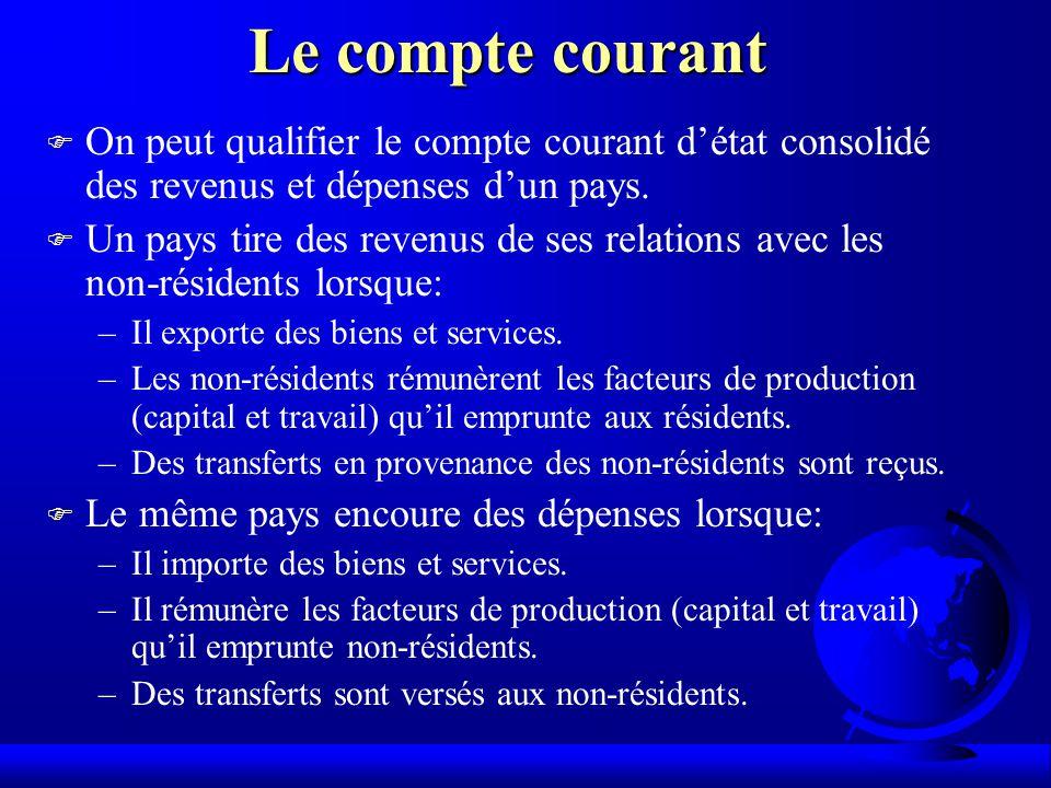 Le compte courant F On peut qualifier le compte courant détat consolidé des revenus et dépenses dun pays.