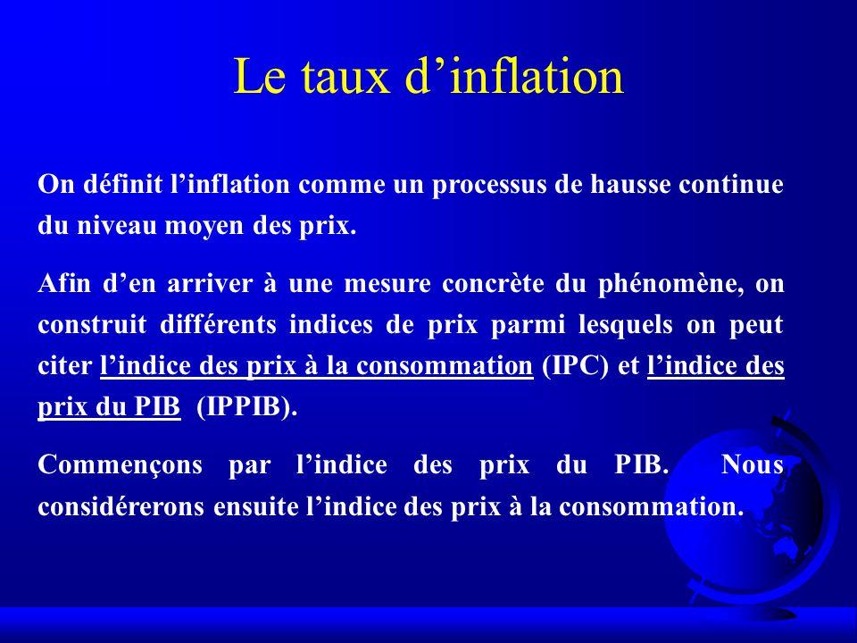 Le taux dinflation On définit linflation comme un processus de hausse continue du niveau moyen des prix.