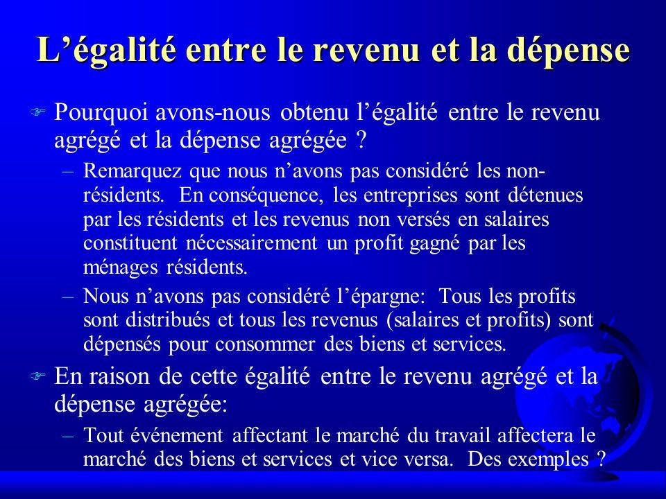 Légalité entre le revenu et la dépense F Pourquoi avons-nous obtenu légalité entre le revenu agrégé et la dépense agrégée .