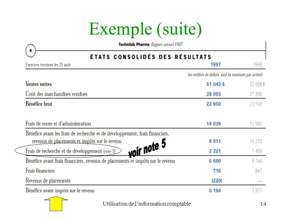 Utilisation de linformation comptable14 Exemple (suite)