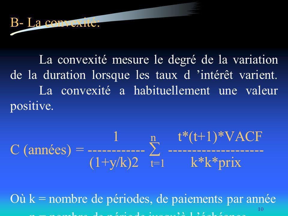 11 La relation mathématique qui décrit la volatilité du prix de l obligation est: P ------ = D* r + ½C r2 P Si r est petit et si on néglige C on a: P P ----- = D* r, r = ------- P PD*