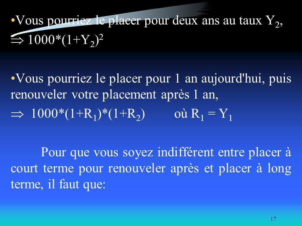 18 ~ ~ (1+Y n ) n = (1+R 1 )*(1+R 2 )*………*(1+R n ) n (1+Y n ) n = [ (1+R t ) ] 1/n.