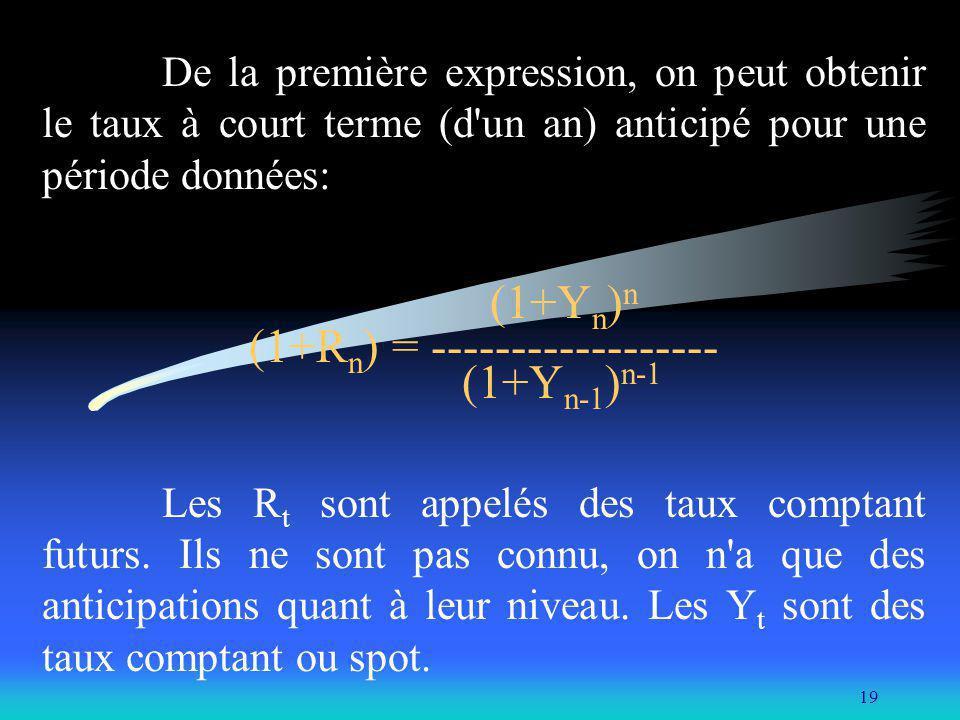 19 De la première expression, on peut obtenir le taux à court terme (d'un an) anticipé pour une période données: (1+Y n ) n (1+R n ) = ---------------