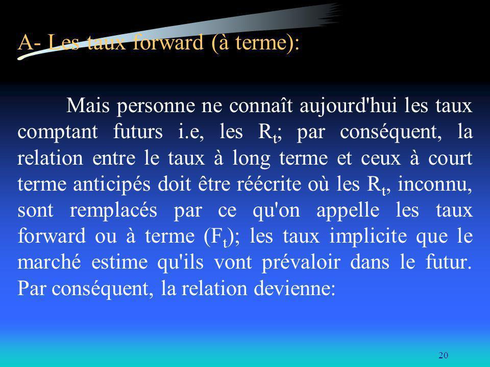 20 A- Les taux forward (à terme): Mais personne ne connaît aujourd'hui les taux comptant futurs i.e, les R t ; par conséquent, la relation entre le ta