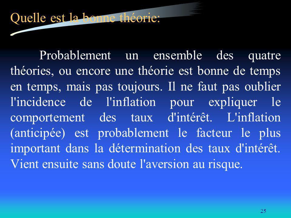26 À retenir: 1- La duration et la convexité d une obligation changent avec: le prix de l obligation; son échéance; son TRE.