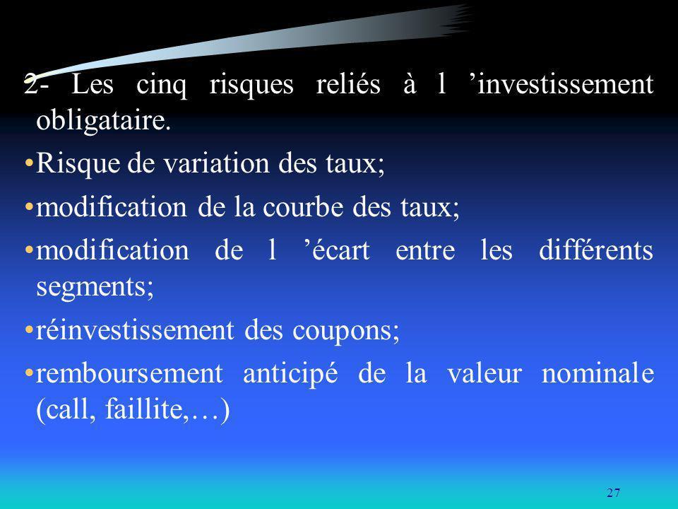 27 2- Les cinq risques reliés à l investissement obligataire. Risque de variation des taux; modification de la courbe des taux; modification de l écar