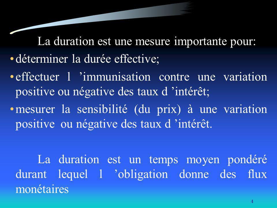 5 La duration est calculée selon la formule suivante: T D = t*W t t=1 CF t / (1+y) t W t = ----------------------------- Prix de l obligation t = Temps à écouler pour recevoir les F.M, W t = Poids relatif du F.M par rapport au prix de l obligation,