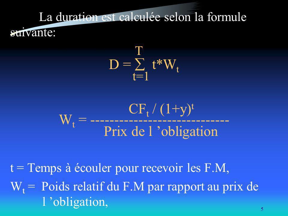 5 La duration est calculée selon la formule suivante: T D = t*W t t=1 CF t / (1+y) t W t = ----------------------------- Prix de l obligation t = Temp