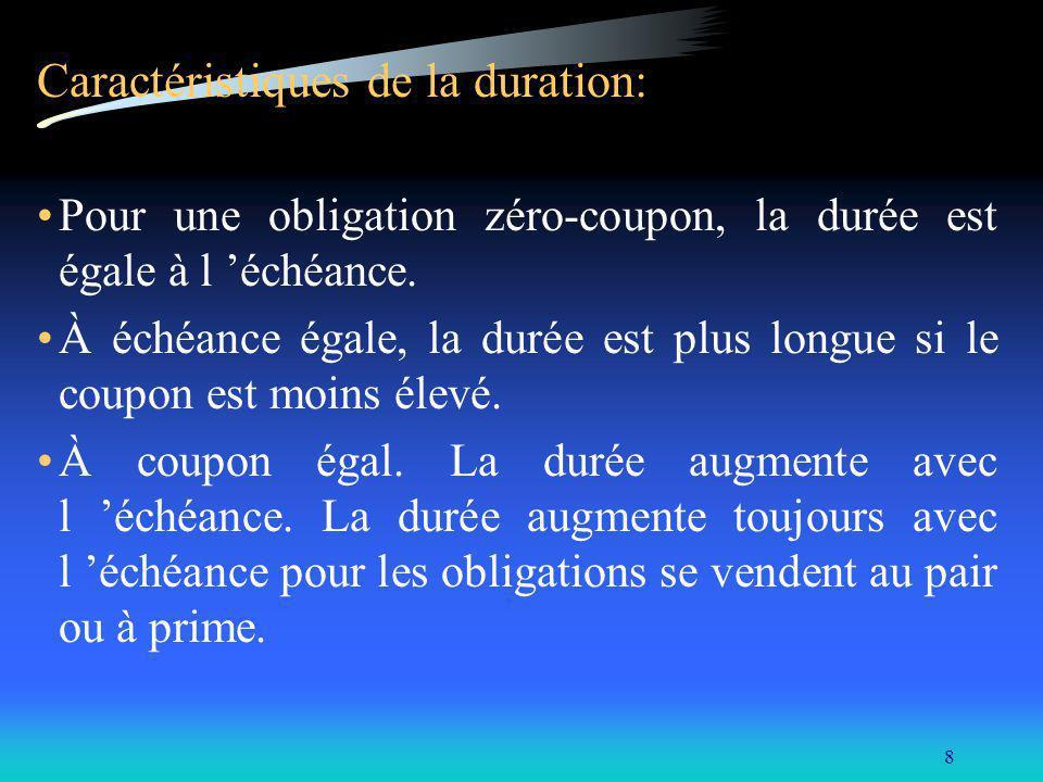8 Caractéristiques de la duration: Pour une obligation zéro-coupon, la durée est égale à l échéance. À échéance égale, la durée est plus longue si le