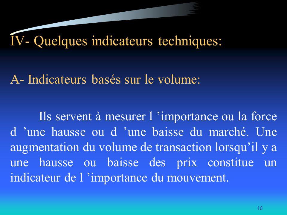 10 IV- Quelques indicateurs techniques: A- Indicateurs basés sur le volume: Ils servent à mesurer l importance ou la force d une hausse ou d une baiss