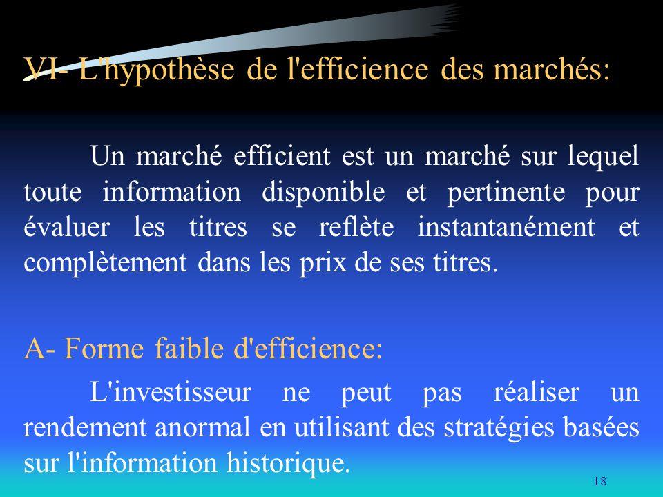 18 VI- L'hypothèse de l'efficience des marchés: Un marché efficient est un marché sur lequel toute information disponible et pertinente pour évaluer l