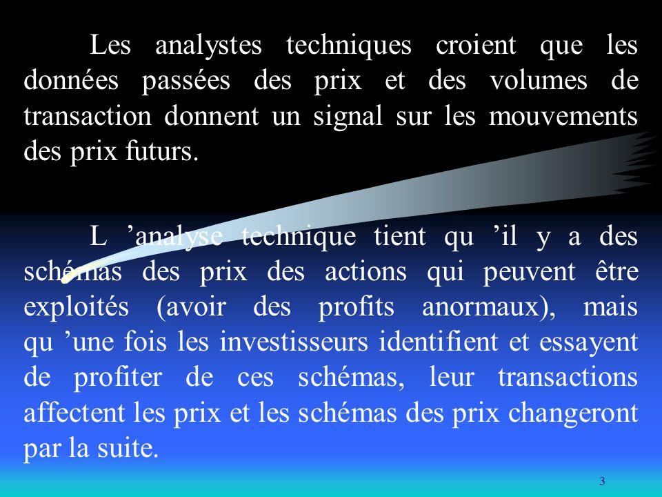 3 Les analystes techniques croient que les données passées des prix et des volumes de transaction donnent un signal sur les mouvements des prix futurs