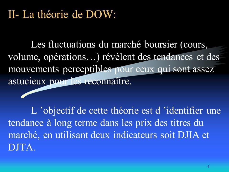 4 II- La théorie de DOW: Les fluctuations du marché boursier (cours, volume, opérations…) révèlent des tendances et des mouvements perceptibles pour c