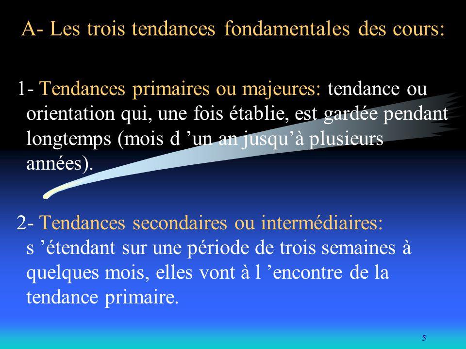 5 A- Les trois tendances fondamentales des cours: 1- Tendances primaires ou majeures: tendance ou orientation qui, une fois établie, est gardée pendan