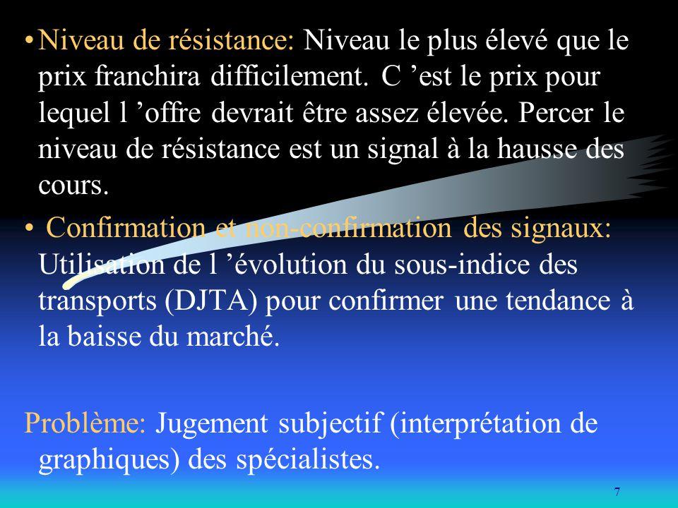 7 Niveau de résistance: Niveau le plus élevé que le prix franchira difficilement. C est le prix pour lequel l offre devrait être assez élevée. Percer