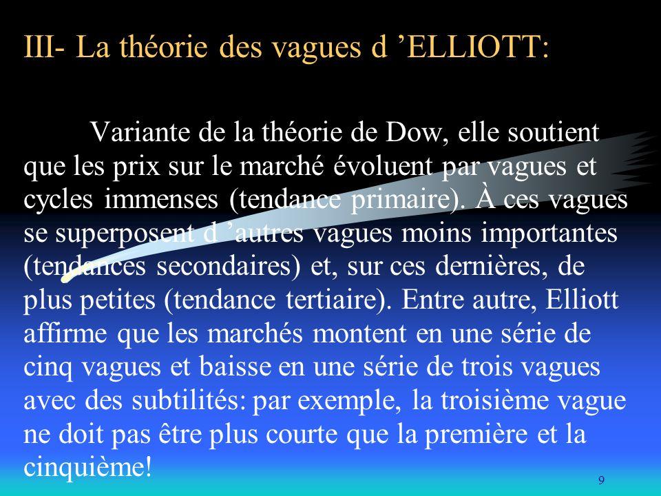 9 III- La théorie des vagues d ELLIOTT: Variante de la théorie de Dow, elle soutient que les prix sur le marché évoluent par vagues et cycles immenses