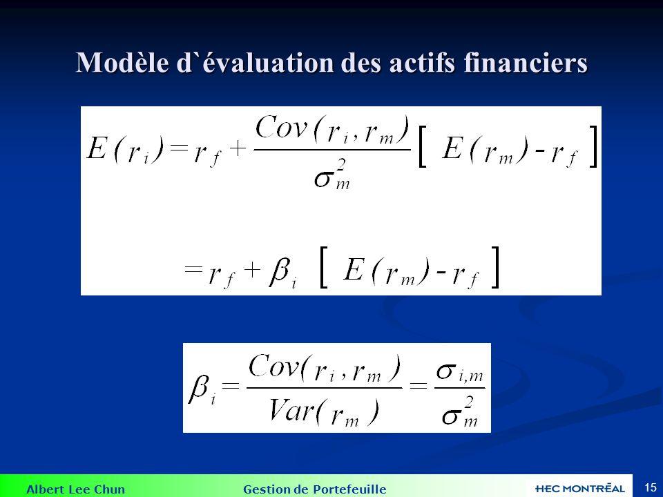 Albert Lee Chun Gestion de Portefeuille 15 Modèle d`évaluation des actifs financiers