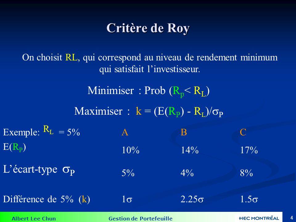 Albert Lee Chun Gestion de Portefeuille 4 Critère de Roy Exemple: R L = 5%ABC E(R P ) 10%14%17% Lécart-type P 5%4%8% Différence de 5% (k)1 2.25 1.5 Minimiser : Prob (R p < R L ) Maximiser : k = (E(R P ) - R L )/ P On choisit RL, qui correspond au niveau de rendement minimum qui satisfait linvestisseur.