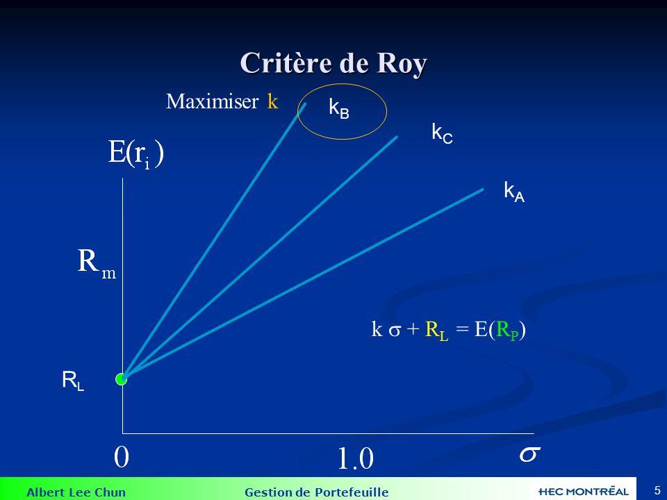 Albert Lee Chun Gestion de Portefeuille 5 Critère de Roy kAkA RLRL kCkC kBkB k + R L = E(R P ) Maximiser k