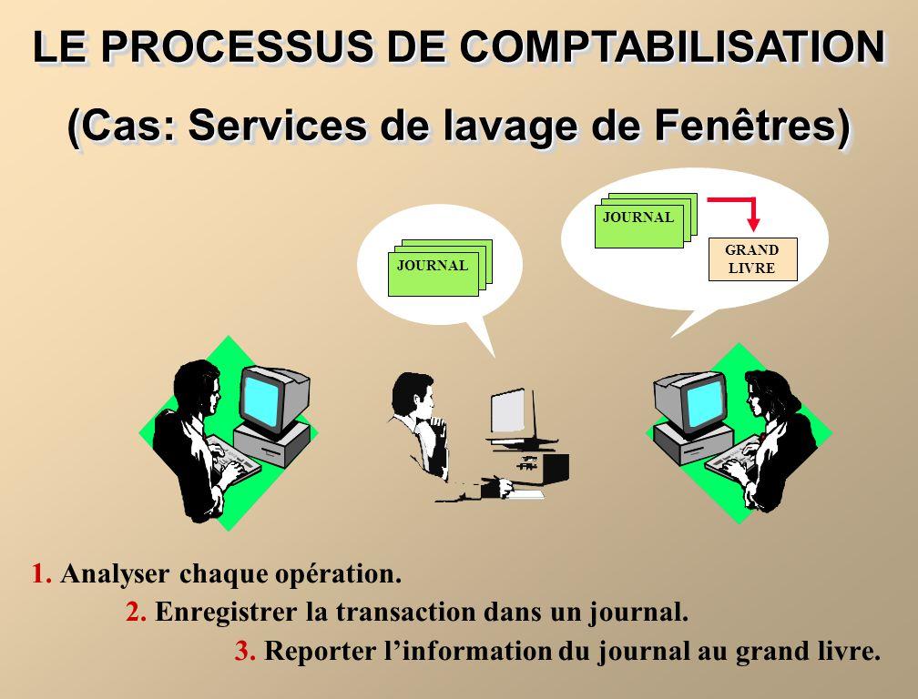 LE PROCESSUS DE COMPTABILISATION (Cas: Services de lavage de Fenêtres) LE PROCESSUS DE COMPTABILISATION (Cas: Services de lavage de Fenêtres) 1.
