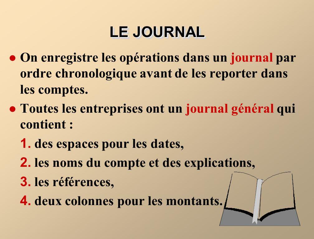 LE JOURNAL On enregistre les opérations dans un journal par ordre chronologique avant de les reporter dans les comptes. Toutes les entreprises ont un