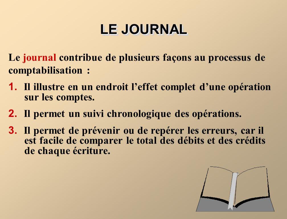 Le journal contribue de plusieurs façons au processus de comptabilisation : 1. Il illustre en un endroit leffet complet dune opération sur les comptes