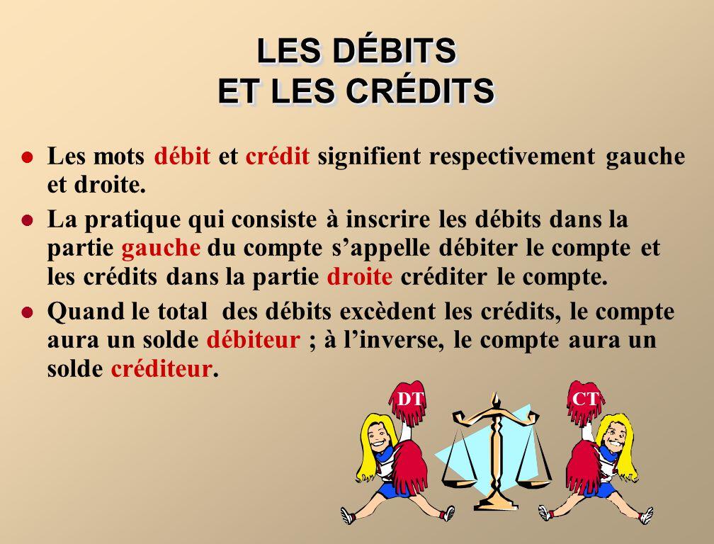 LES DÉBITS ET LES CRÉDITS Les mots débit et crédit signifient respectivement gauche et droite. La pratique qui consiste à inscrire les débits dans la