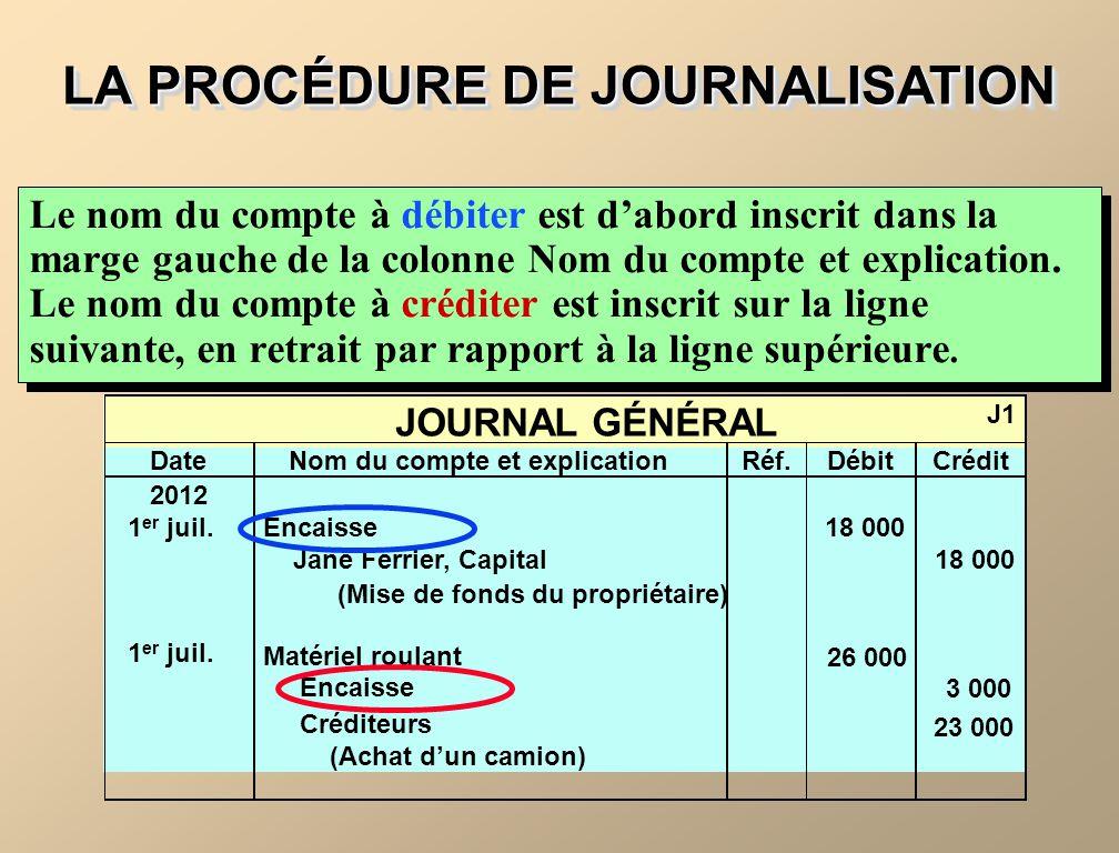 LA PROCÉDURE DE JOURNALISATION Le nom du compte à débiter est dabord inscrit dans la marge gauche de la colonne Nom du compte et explication. Le nom d