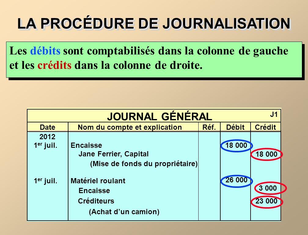 LA PROCÉDURE DE JOURNALISATION Les débits sont comptabilisés dans la colonne de gauche et les crédits dans la colonne de droite. JOURNAL GÉNÉRAL J1 Da