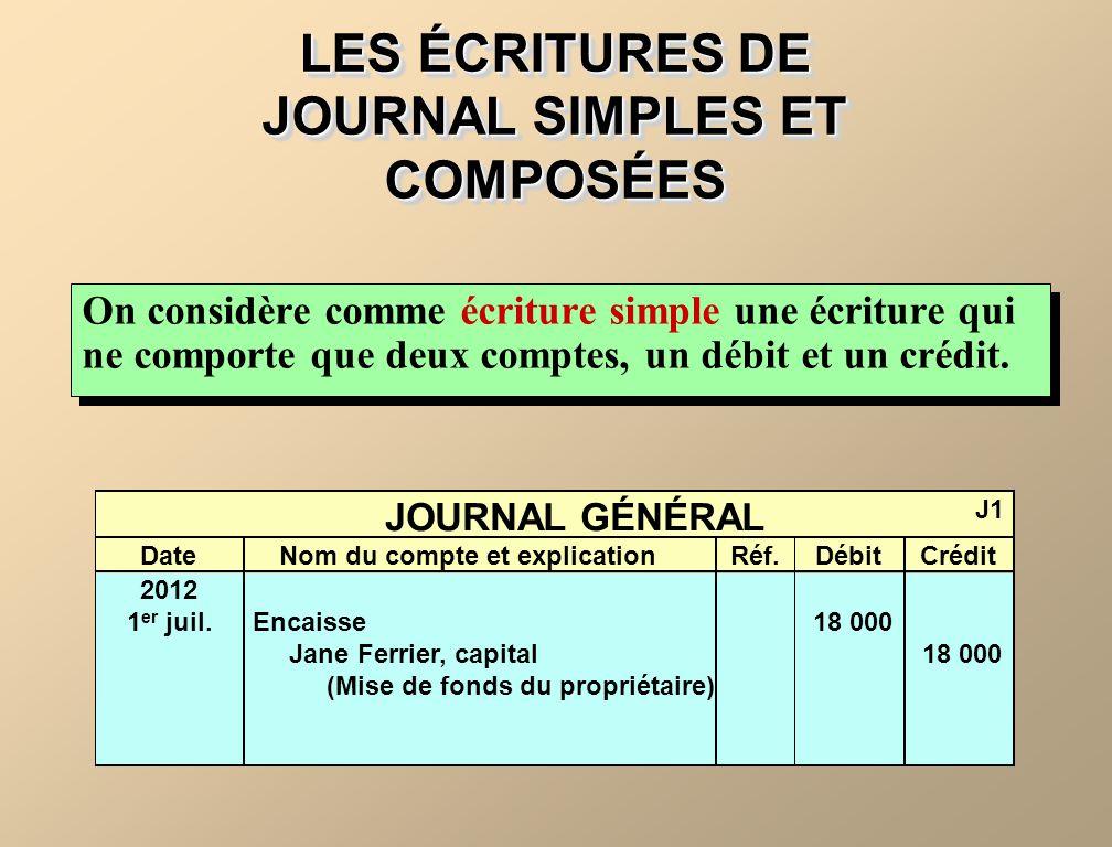 JOURNAL GÉNÉRAL J1 DateNom du compte et explicationRéf.DébitCrédit 2012 Encaisse18 000 Jane Ferrier, capital18 000 (Mise de fonds du propriétaire) On