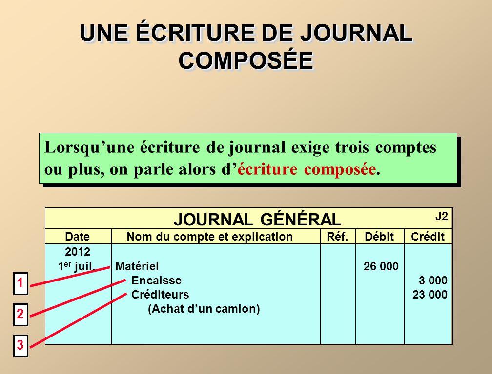 Lorsquune écriture de journal exige trois comptes ou plus, on parle alors décriture composée. UNE ÉCRITURE DE JOURNAL COMPOSÉE JOURNAL GÉNÉRAL J2 Date