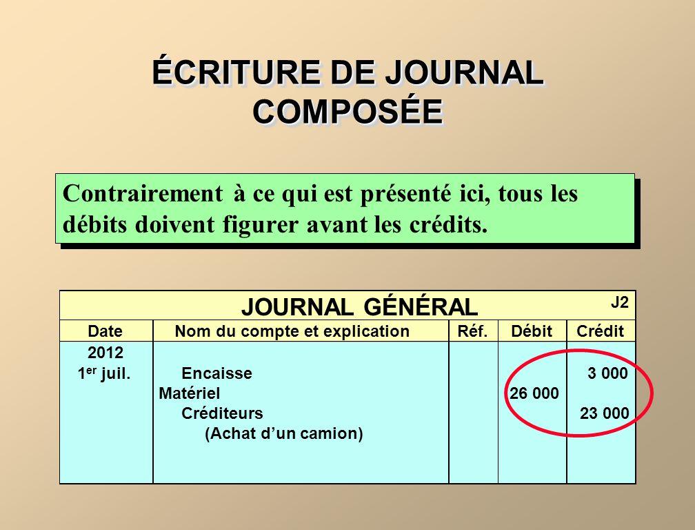JOURNAL GÉNÉRAL J2 DateNom du compte et explicationRéf.DébitCrédit 2012 Encaisse3 000 Matériel26 000 Créditeurs23 000 (Achat dun camion) ÉCRITURE DE J