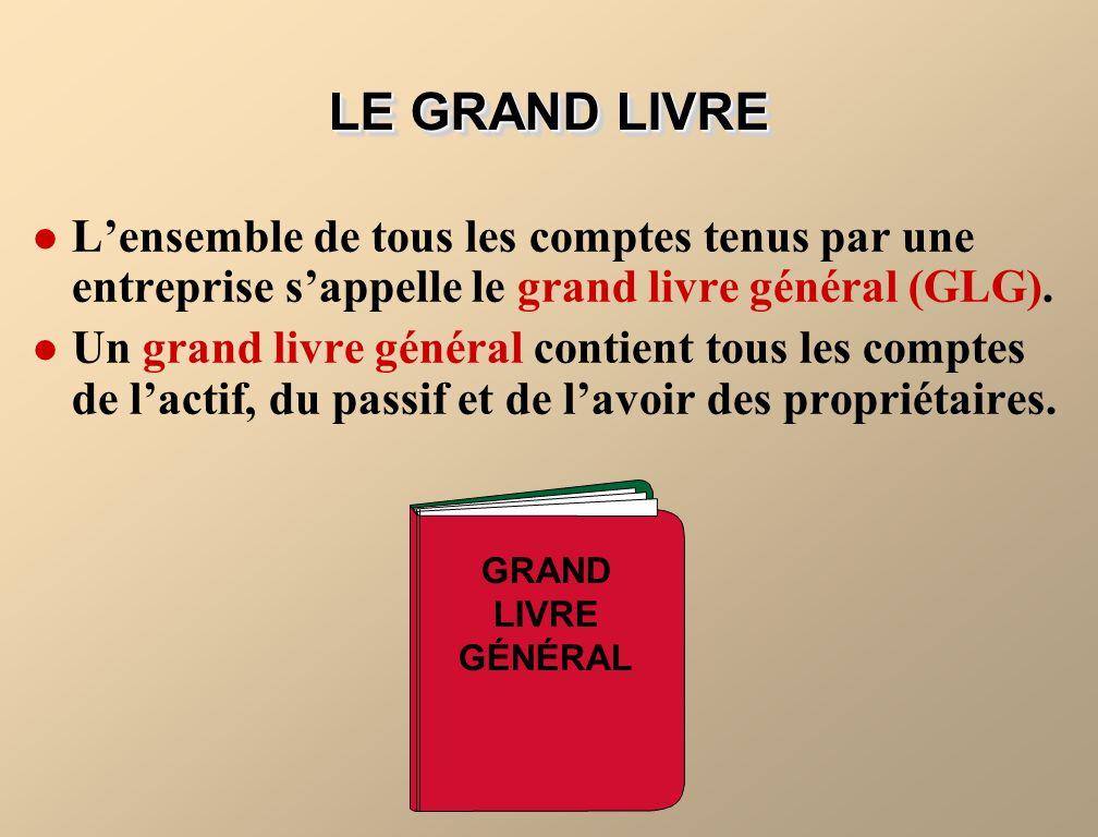 LE GRAND LIVRE Lensemble de tous les comptes tenus par une entreprise sappelle le grand livre général (GLG). Un grand livre général contient tous les