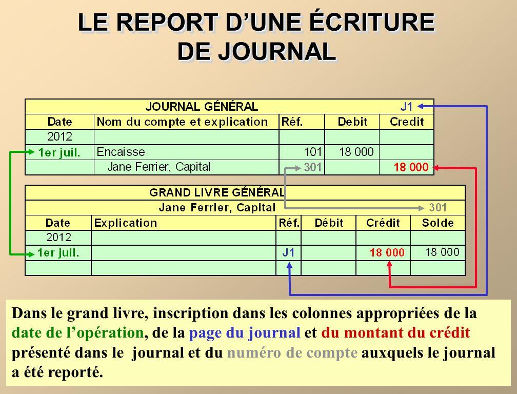 Dans le grand livre, inscription dans les colonnes appropriées de la date de lopération, de la page du journal et du montant du crédit présenté dans le journal et du numéro de compte auxquels le journal a été reporté.