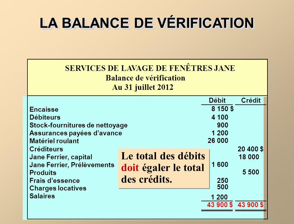 SERVICES DE LAVAGE DE FENÊTRES JANE Balance de vérification Au 31 juillet 2012 DébitCrédit Encaisse 8 150 $ Débiteurs4 100 Stock-fournitures de nettoy