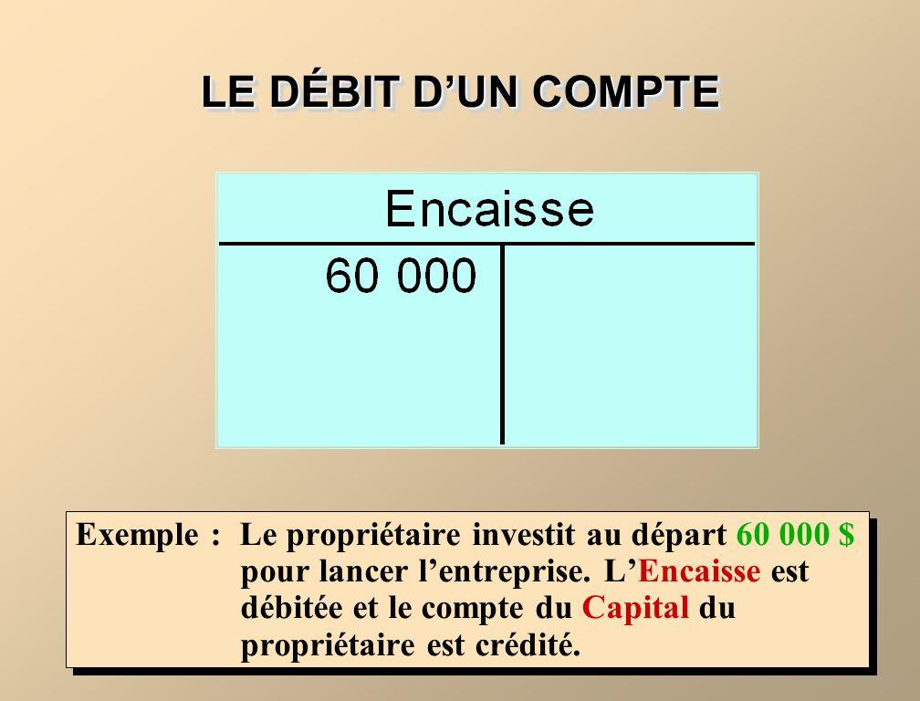 Exemple :Le propriétaire investit au départ 60 000 $ pour lancer lentreprise.