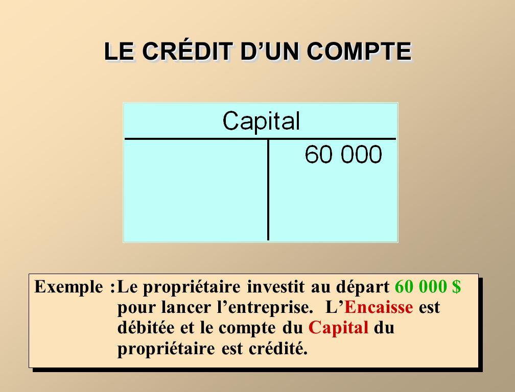 Exemple :Le propriétaire investit au départ 60 000 $ pour lancer lentreprise. LEncaisse est débitée et le compte du Capital du propriétaire est crédit