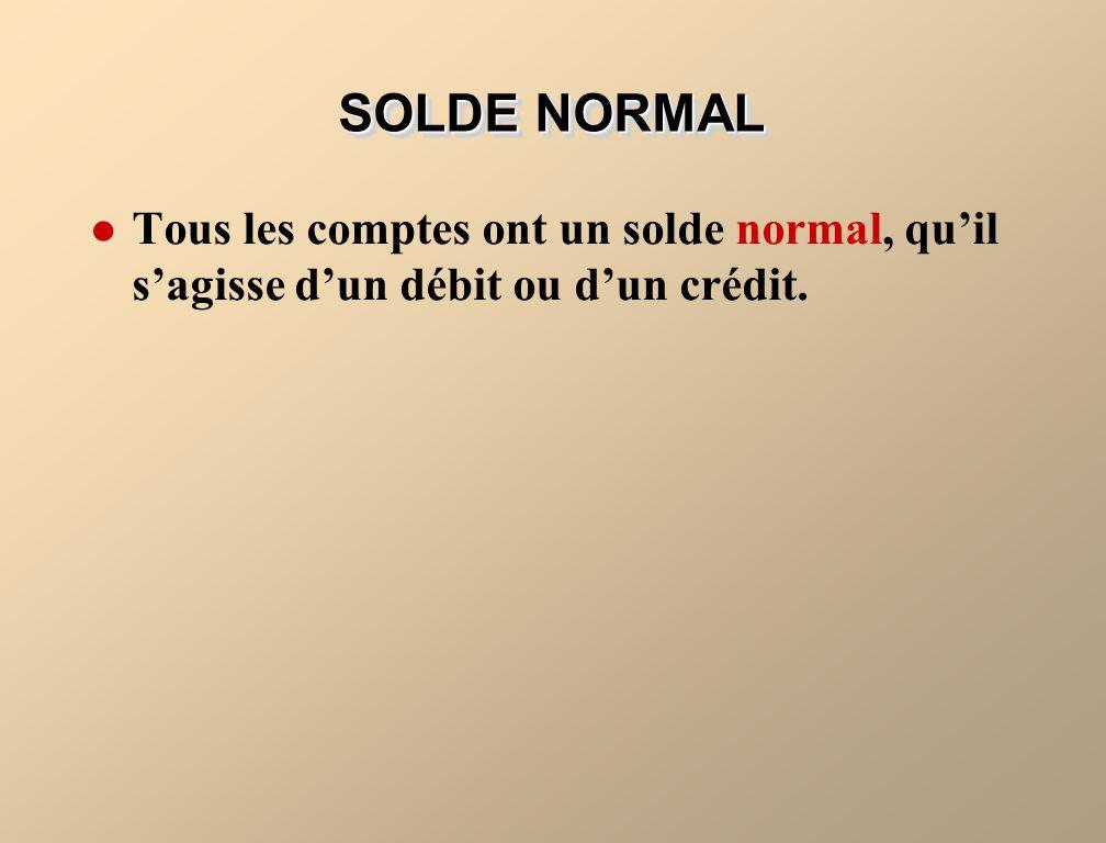 SOLDE NORMAL Tous les comptes ont un solde normal, quil sagisse dun débit ou dun crédit.