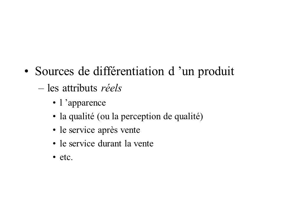 Sources de différentiation d un produit –les attributs réels l apparence la qualité (ou la perception de qualité) le service après vente le service du