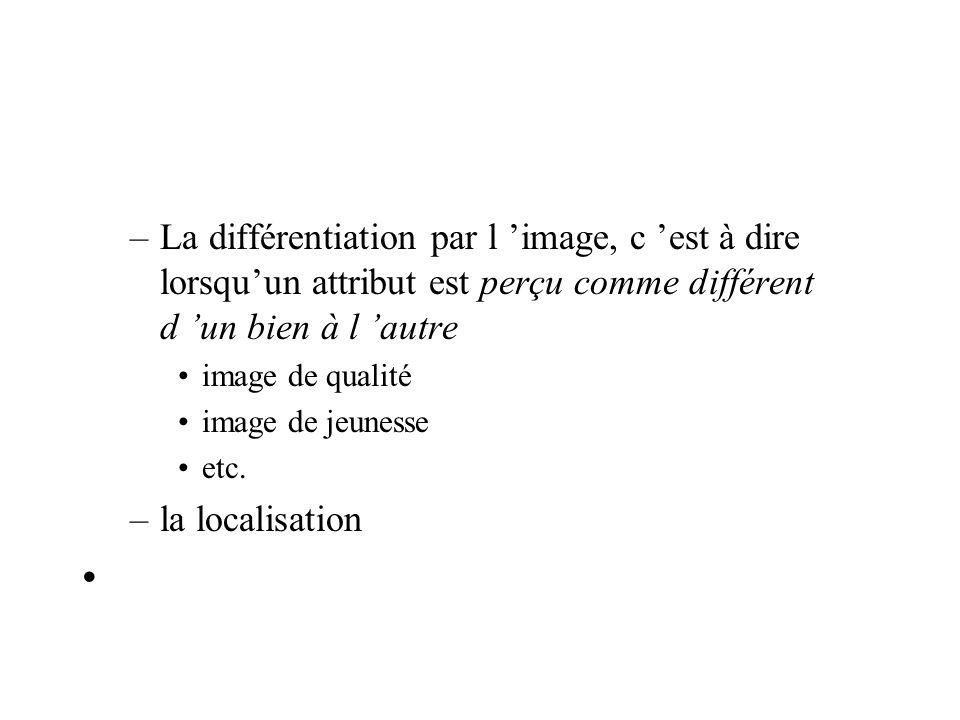 –La différentiation par l image, c est à dire lorsquun attribut est perçu comme différent d un bien à l autre image de qualité image de jeunesse etc.